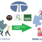 Tata Global Beverages acquires all branded food businesses from Tata Chemicals